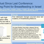 A Turning Point for Breastfeeding in Israel